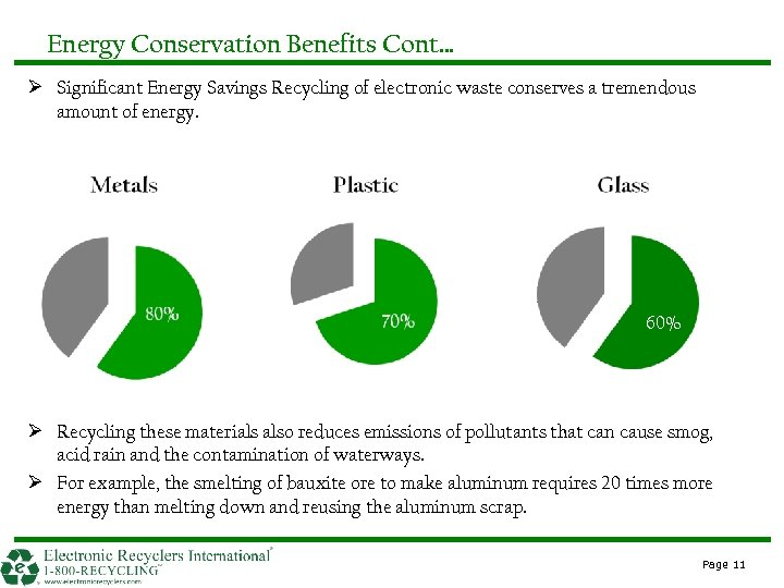 Energy Conservation Benefits Cont… Ø Significant Energy Savings Recycling of electronic waste conserves a
