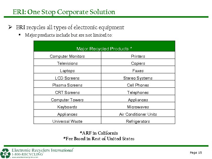 ERI: One Stop Corporate Solution Ø ERI recycles all types of electronic equipment §
