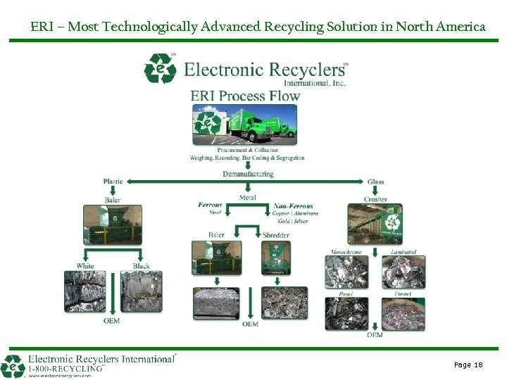 ERI – Most Technologically Advanced Recycling Solution in North America Page 18