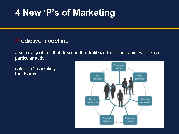 4 New 'P's of Marketing Predictive modelling a set of algorithms that describe the