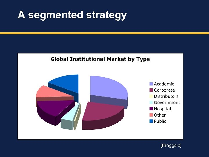 A segmented strategy [Ringgold]