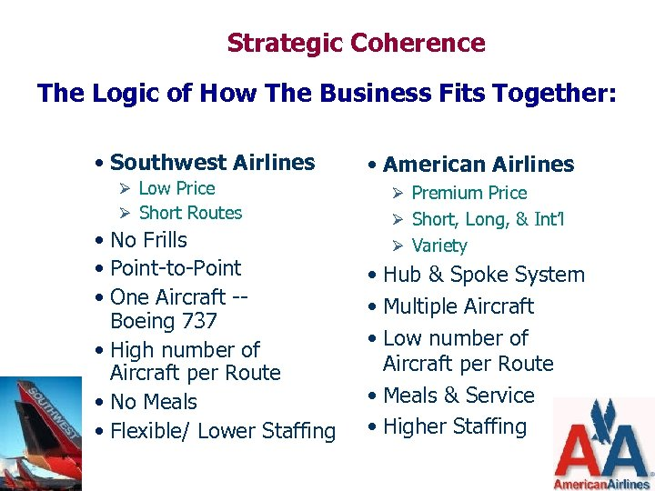 Strategic Coherence The Logic of How The Business Fits Together: • Southwest Airlines Ø