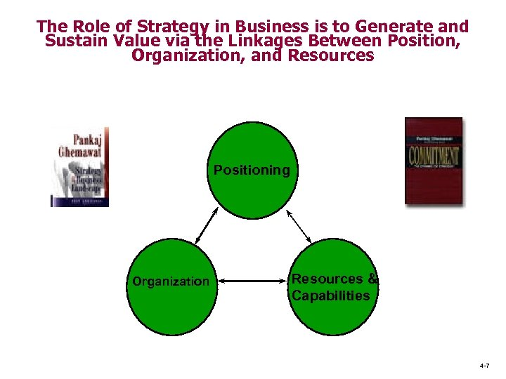 The Role of Strategy in Business is to Generate and Sustain Value via the