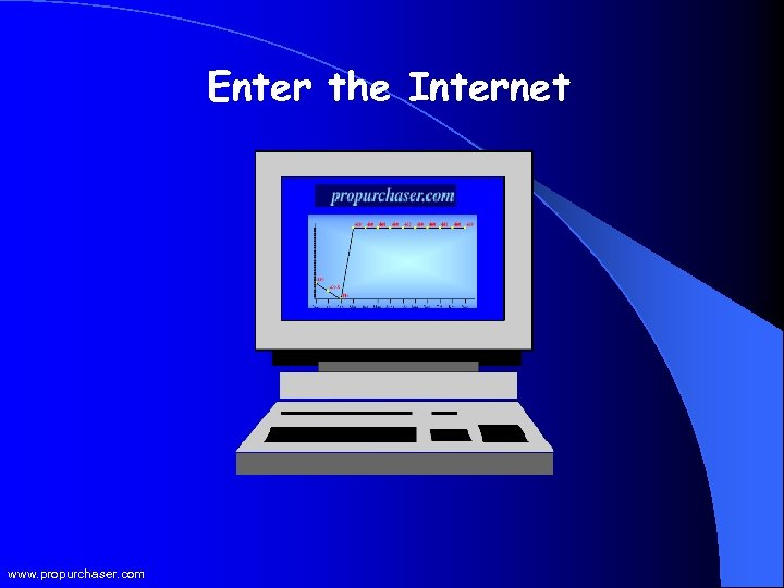 Enter the Internet www. propurchaser. com