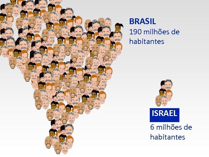 BRASIL 190 milhões de habitantes ISRAEL 6 milhões de habitantes