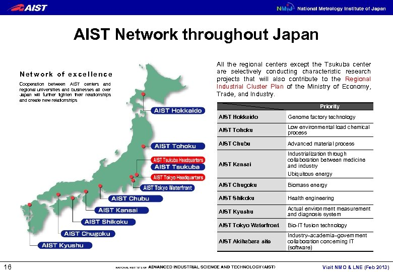 AIST Network throughout Japan Network of excellence Cooperation between AIST centers and regional universities