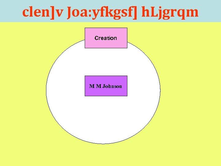 clen]v Joa: yfkgsf] h. Ljgrqm Creation M M Johnson