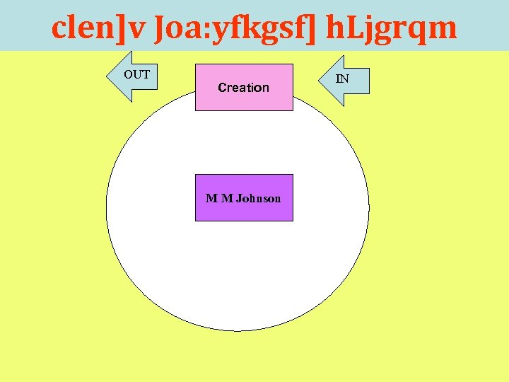 clen]v Joa: yfkgsf] h. Ljgrqm OUT Creation M M Johnson IN