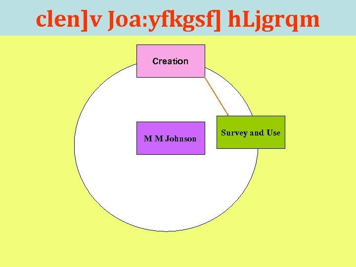 clen]v Joa: yfkgsf] h. Ljgrqm Creation M M Johnson Survey and Use