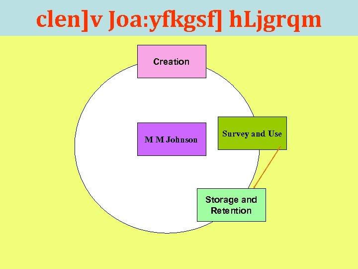 clen]v Joa: yfkgsf] h. Ljgrqm Creation M M Johnson Survey and Use Storage and
