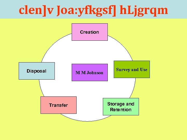 clen]v Joa: yfkgsf] h. Ljgrqm Creation Disposal M M Johnson Transfer Survey and Use