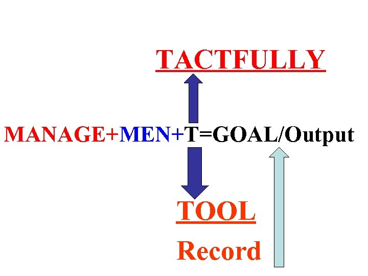 TACTFULLY MANAGE+MEN+T=GOAL/Output TOOL Record