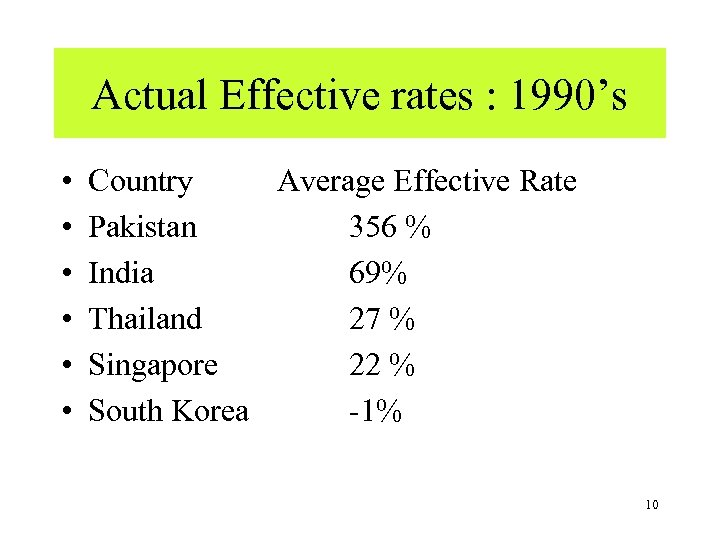 Actual Effective rates : 1990's • • • Country Average Effective Rate Pakistan 356