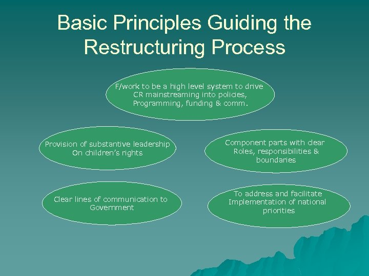 Basic Principles Guiding the Restructuring Process F/work to be a high level system to