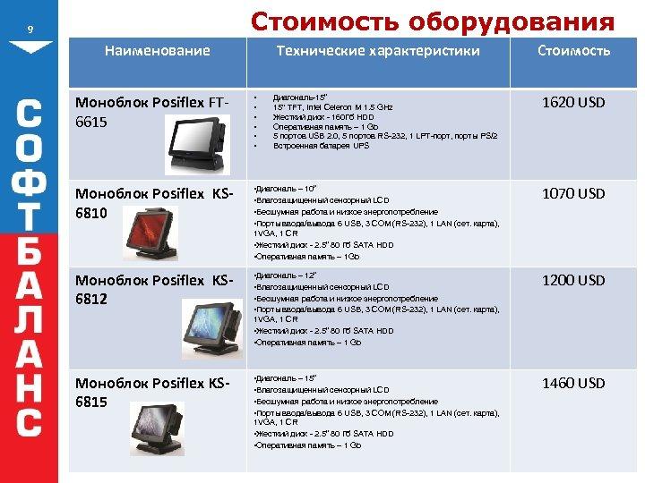 Стоимость оборудования 9 Наименование Технические характеристики Стоимость Моноблок Posiflex FT 6615 • • •