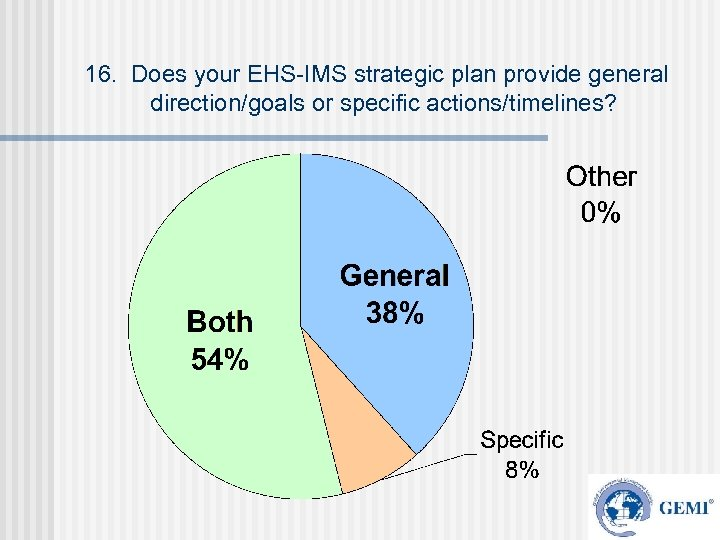 16. Does your EHS-IMS strategic plan provide general direction/goals or specific actions/timelines?