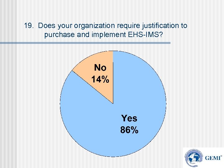 19. Does your organization require justification to purchase and implement EHS-IMS?