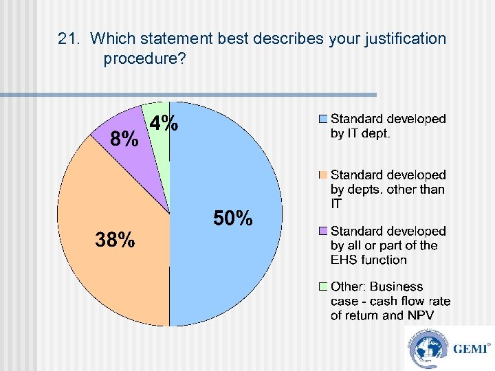 21. Which statement best describes your justification procedure?