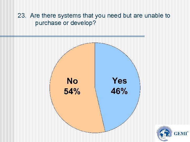 23. Are there systems that you need but are unable to purchase or develop?