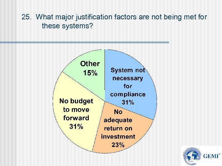 25. What major justification factors are not being met for these systems?