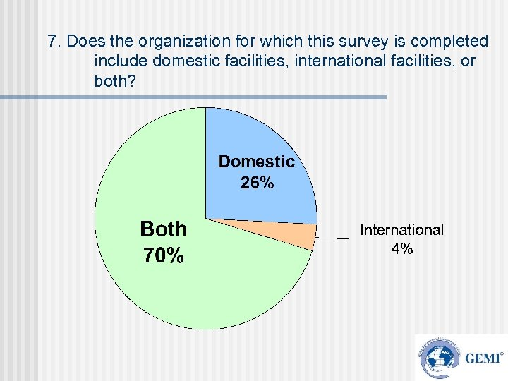 7. Does the organization for which this survey is completed include domestic facilities, international