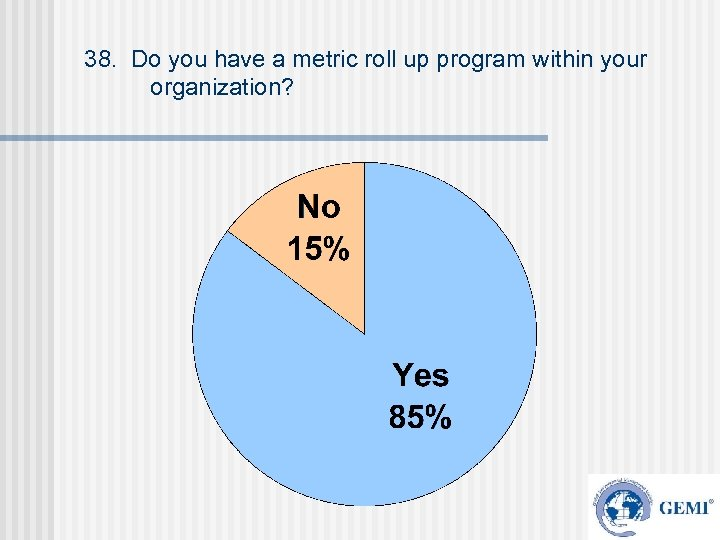 38. Do you have a metric roll up program within your organization?
