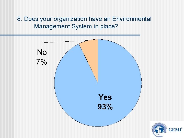 8. Does your organization have an Environmental Management System in place?