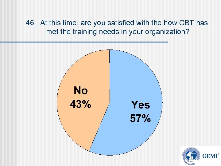 46. At this time, are you satisfied with the how CBT has met the