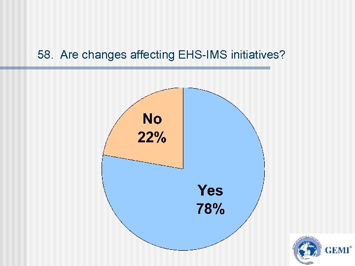 58. Are changes affecting EHS-IMS initiatives?