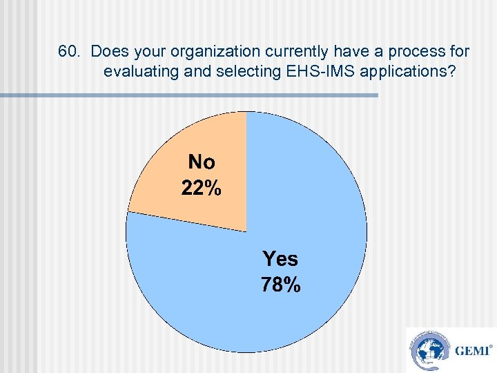 60. Does your organization currently have a process for evaluating and selecting EHS-IMS applications?