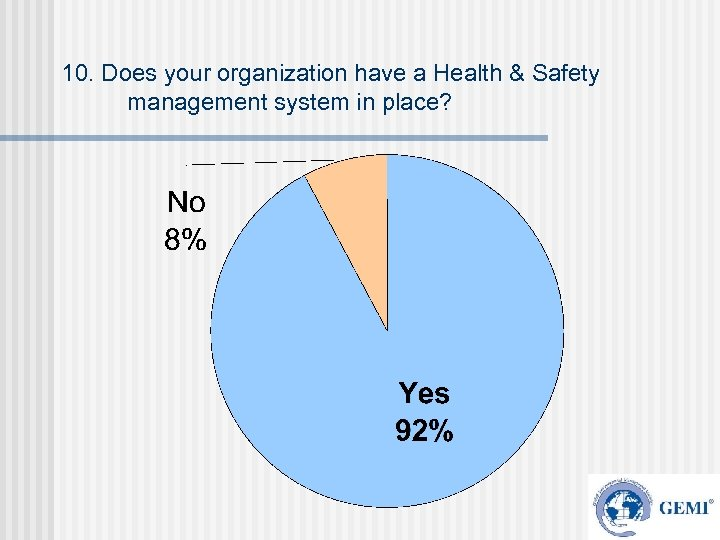 10. Does your organization have a Health & Safety management system in place?