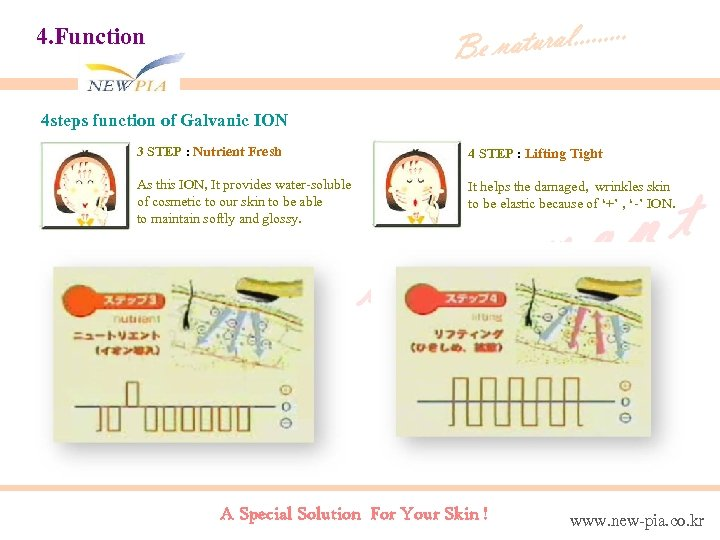 tural. . Be na 4. Function 4 steps function of Galvanic ION 3 STEP