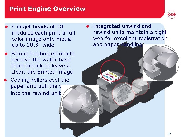 Print Engine Overview l 4 inkjet heads of 10 modules each print a full