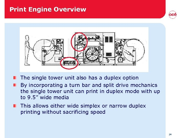 Print Engine Overview The single tower unit also has a duplex option By incorporating