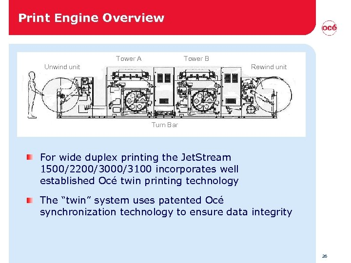 Print Engine Overview Tower A Tower B Unwind unit Rewind unit Turn Bar For