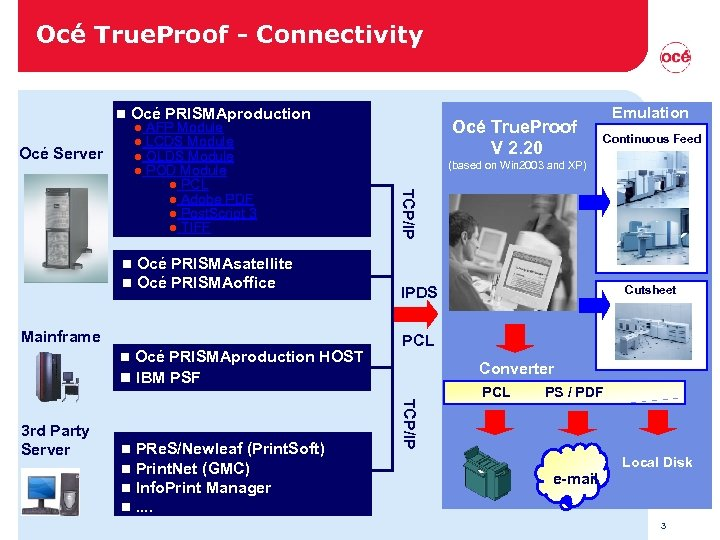 Océ True. Proof - Connectivity n Océ PRISMAproduction l l Océ Server Océ PRISMAsatellite