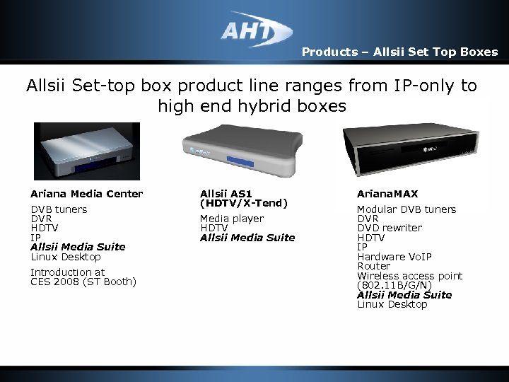 Products – Allsii Set Top Boxes Allsii Set-top box product line ranges from IP-only