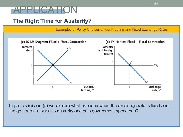 APPLICATION 68 The Right Time for Austerity? Examples of Policy Choices Under Floating and