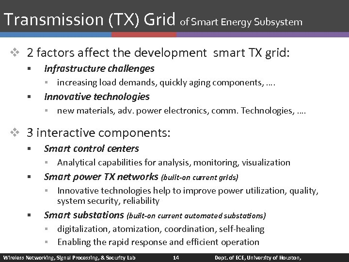 Transmission (TX) Grid of Smart Energy Subsystem v 2 factors affect the development smart
