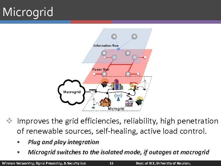 Microgrid v Improves the grid efficiencies, reliability, high penetration of renewable sources, self-healing, active