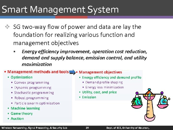 Smart Management System v SG two-way flow of power and data are lay the