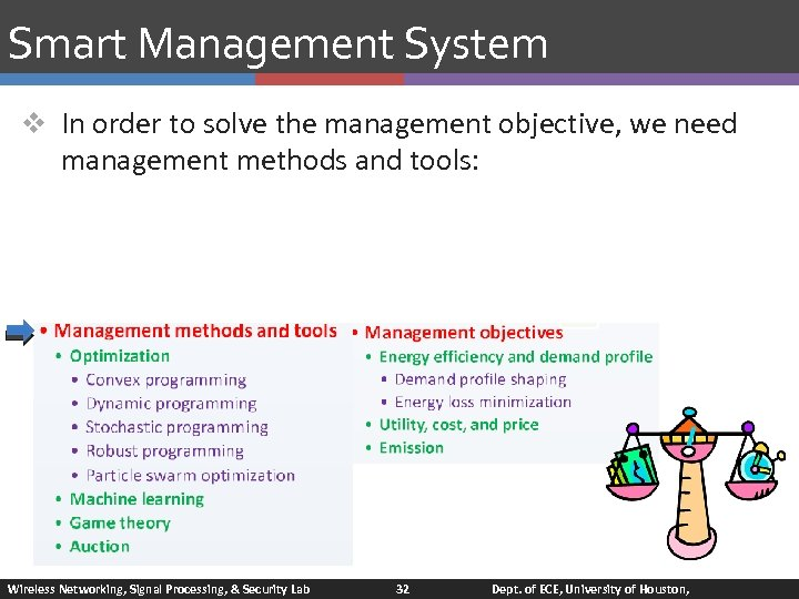 Smart Management System v In order to solve the management objective, we need management