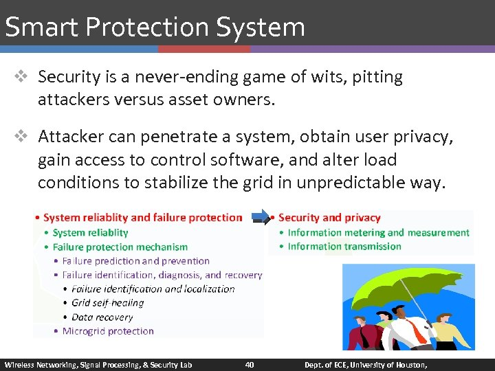 Smart Protection System v Security is a never-ending game of wits, pitting attackers versus