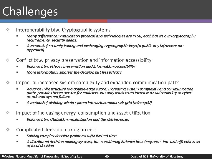 Challenges v Interoperability btw. Cryptographic systems § § v Conflict btw. privacy preservation and