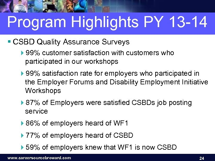 Program Highlights PY 13 -14 § CSBD Quality Assurance Surveys 499% customer satisfaction with