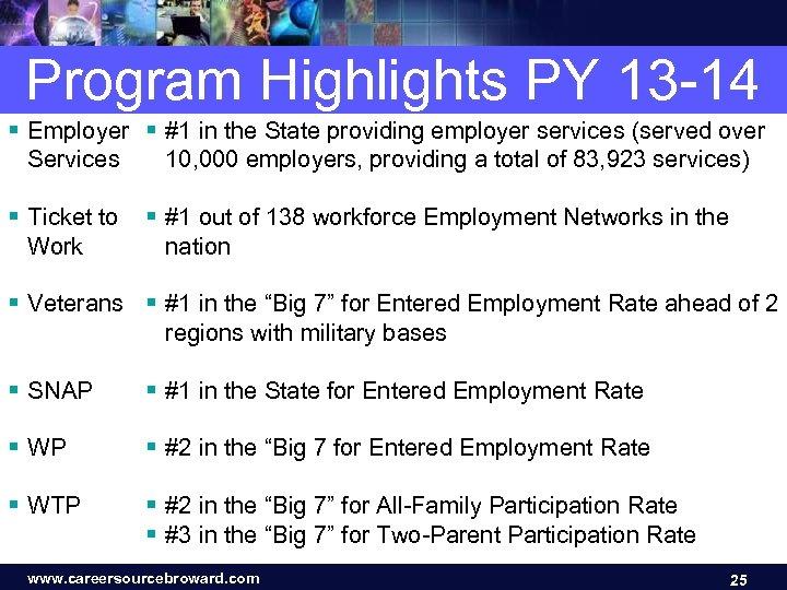 Program Highlights PY 13 -14 § Employer § #1 in the State providing employer