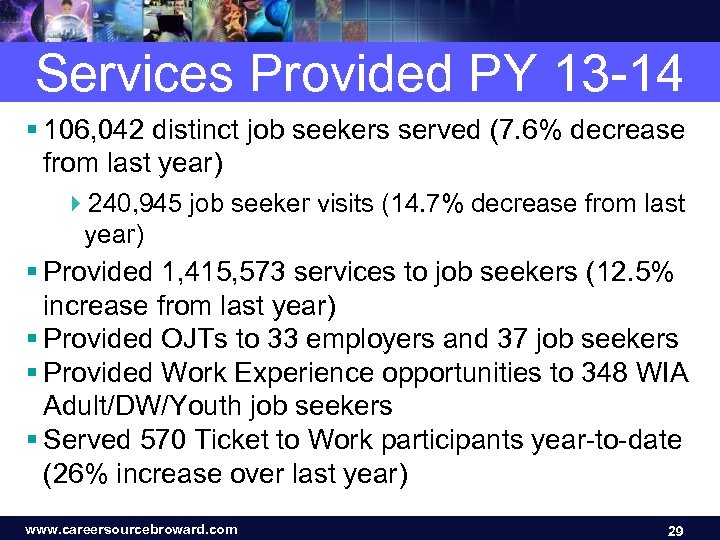 Services Provided PY 13 -14 § 106, 042 distinct job seekers served (7. 6%