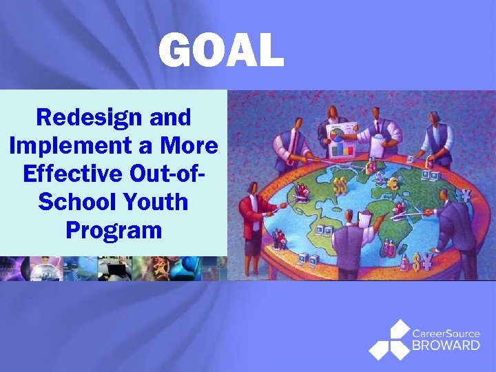 GOAL Redesign and Implement a More Effective Out-of. School Youth Program ®