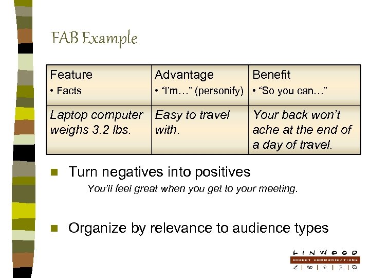"""FAB Example Feature Advantage • Facts • """"I'm…"""" (personify) • """"So you can…"""" Laptop"""