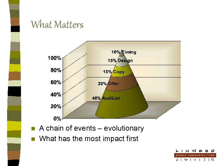 What Matters A chain of events – evolutionary n What has the most impact